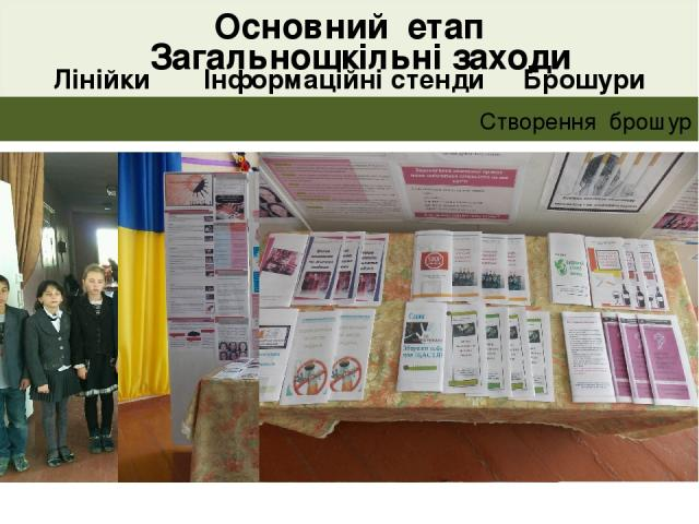 Основний етап Лінійки Інформаційні стенди Брошури Загальношкільні заходи Загальношкільні лінійки Створення інформаційних стендів Створення брошур