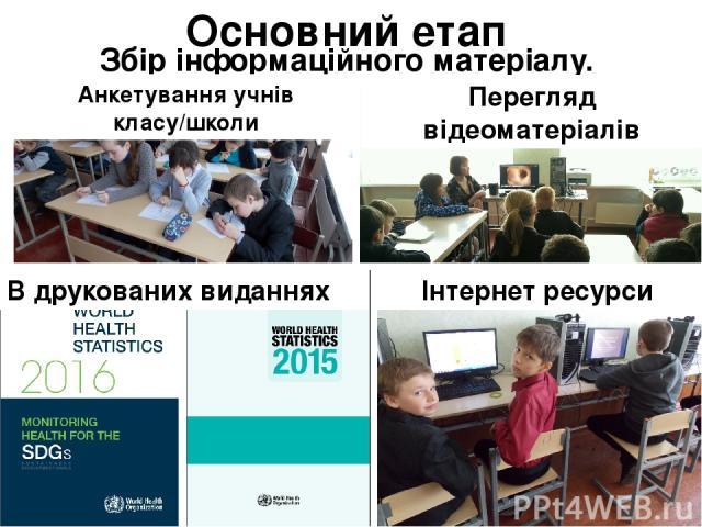 Основний етап Збір інформаційного матеріалу. Анкетування учнів класу/школи Інтернет ресурси Перегляд відеоматеріалів В друкованих виданнях