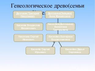 Генеологическое древо(семьи Киселёвых) + + + + Долговин Григорий Николаевич Долг