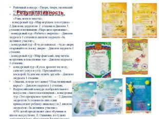 Результативность Районный конкурс «Твори, твори, маленький художник» - диплом 1