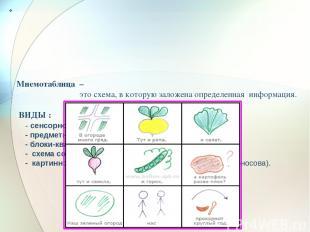 Мнемотаблица – это схема, в которую заложена определенная информация. ВИДЫ : - с