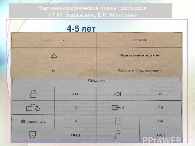 Картинно-графические планы рассказов ( Т.Ю. Бардышева, Е.Н. Моносова) 4-5 лет