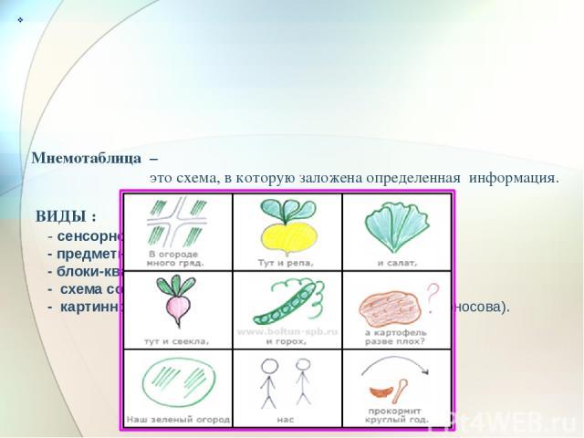 Мнемотаблица – это схема, в которую заложена определенная информация. ВИДЫ : - сенсорно-графические схемы (Воробьёва В. К.), - предметно-схематические модели (Ткаченко Т. А.), - блоки-квадраты (Глухов В. П.), коллаж (Большева Т. В.), - схема составл…