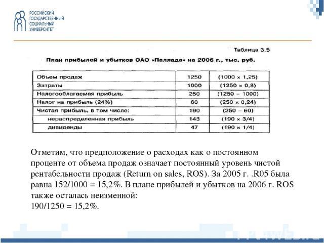 Отметим, что предположение о расходах как о постоянном проценте от объема продаж означает постоянный уровень чистой рентабельности продаж (Return on sales, ROS). За 2005 г. .R05 была равна 152/1000 = 15,2%. В плане прибылей и убытков на 2006 г. ROS …