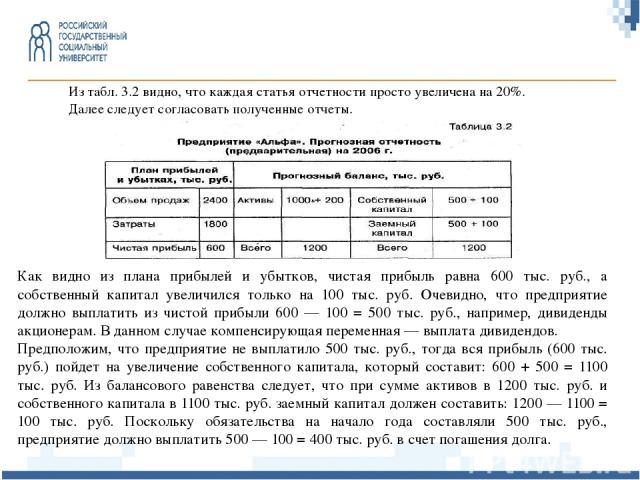 Из табл. 3.2 видно, что каждая статья отчетности просто увеличена на 20%. Далее следует согласовать полученные отчеты. Как видно из плана прибылей и убытков, чистая прибыль равна 600 тыс. руб., а собственный капитал увеличился только на 100 тыс. руб…