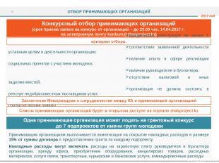 Конкурсный отбор принимающих организаций (срок приема заявок на конкурс от орган