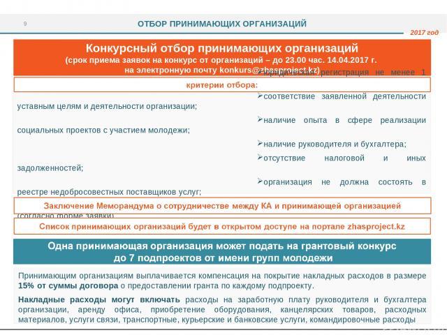 Конкурсный отбор принимающих организаций (срок приема заявок на конкурс от организаций – до 23.00 час. 14.04.2017 г. на электронную почту konkurs@zhasproject.kz) юридическая регистрация не менее 1 года на территории (области) реализации подпроекта; …