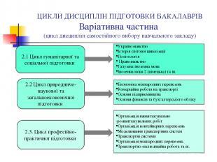 ЦИКЛИ ДИСЦИПЛІН ПІДГОТОВКИ БАКАЛАВРІВ Варіативна частина (цикл дисциплін самості