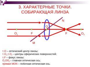 3. ХАРАКТЕРНЫЕ ТОЧКИ. СОБИРАЮЩАЯ ЛИНЗА F O1 O2 F M N т.О – оптический центр линз