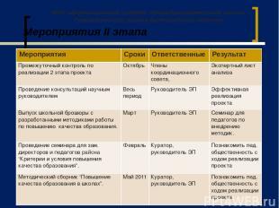 Мероприятия II этапа МОУ «Дорогощанская средняя общеобразовательная школа» Грайв
