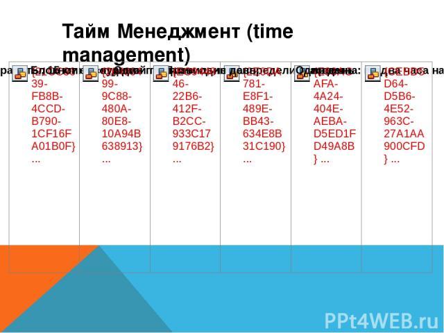 Тайм Менеджмент (time management)