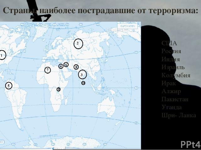 США Россия Индия Израиль Колумбия Ирак Алжир Пакистан Уганда Шри- Ланка Страны, наиболее пострадавшие от терроризма: