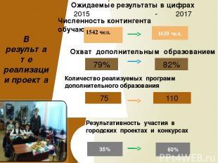 В результате реализации проекта 20 Ожидаемые результаты в цифрах 2015 - 2017 Чис