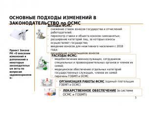 ОРГАНИЗАЦИЯ РАБОТЫ ФСМС (единый плательщик ГОБМП и ОСМС) ЛЕКАРСТВЕННОЕ ОБЕСПЕЧЕН