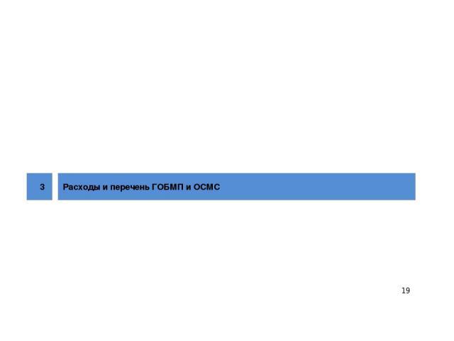 Расходы и перечень ГОБМП и ОСМС 3