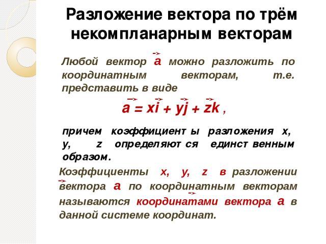 Разложение вектора по трём некомпланарным векторам причем коэффициенты разложения x, y, z определяются единственным образом. Любой вектор а можно разложить по координатным векторам, т.е. представить в виде Коэффициенты x, y, z в разложении вектора а…