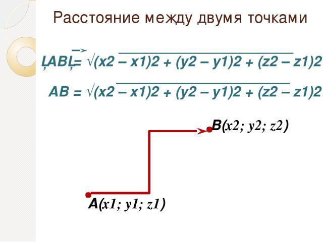 Расстояние между двумя точками A(x1; y1; z1) В(x2; y2; z2) АВ = √(x2 – x1)2 + (y2 – y1)2 + (z2 – z1)2