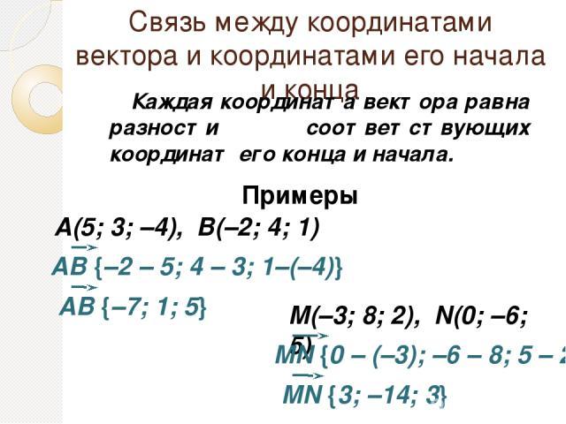 Связь между координатами вектора и координатами его начала и конца Каждая координата вектора равна разности соответствующих координат его конца и начала. Примеры А(5; 3; –4), В(–2; 4; 1) M(–3; 8; 2), N(0; –6; 5) АВ {–2 – 5; 4 – 3; 1–(–4)} АВ {–7; 1;…