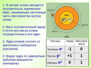 1. В центре атома находится положительно заряженное ядро, занимающее ничтожную ч