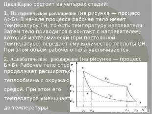 Цикл Карно состоит из четырёх стадий: 1. Изотермическое расширение (на рисунке —