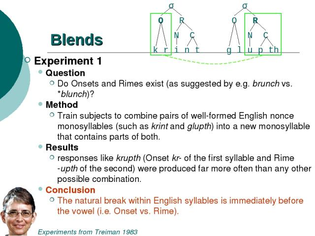 Blends Experiment 1 Question Do Onsets and Rimes exist (as suggested by e.g. brunch vs. *blunch)? Method Train subjects to combine pairs of well-formed English nonce monosyllables (such as krint and glupth) into a new monosyllable that contains part…