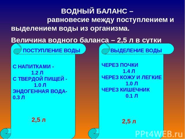 ВОДНЫЙ БАЛАНС – равновесие между поступлением и выделением воды из организма. Величина водного баланса – 2,5 л в сутки ПОСТУПЛЕНИЕ ВОДЫ ВЫДЕЛЕНИЕ ВОДЫ С НАПИТКАМИ - 1.2 Л С ТВЕРДОЙ ПИЩЕЙ - 1.0 Л ЭНДОГЕННАЯ ВОДА- 0.3 Л 2,5 л ЧЕРЕЗ ПОЧКИ 1.4 Л ЧЕРЕЗ К…