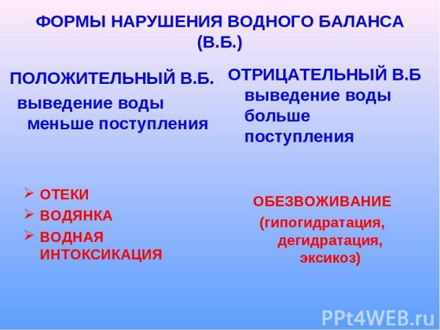 ФОРМЫ НАРУШЕНИЯ ВОДНОГО БАЛАНСА (В.Б.) ПОЛОЖИТЕЛЬНЫЙ В.Б. выведение воды меньше поступления ОТРИЦАТЕЛЬНЫЙ В.Б выведение воды больше поступления ОТЕКИ ВОДЯНКА ВОДНАЯ ИНТОКСИКАЦИЯ ОБЕЗВОЖИВАНИЕ (гипогидратация, дегидратация, эксикоз)