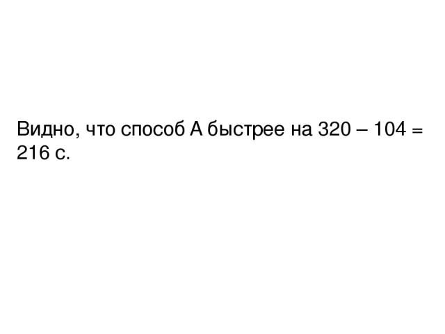 Видно, что способ A быстрее на 320 – 104 = 216 с.