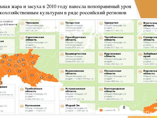 Аномальная жара и засуха в 2010 году нанесла непоправимый урон сельскохозяйственным культурам в ряде российский регионов
