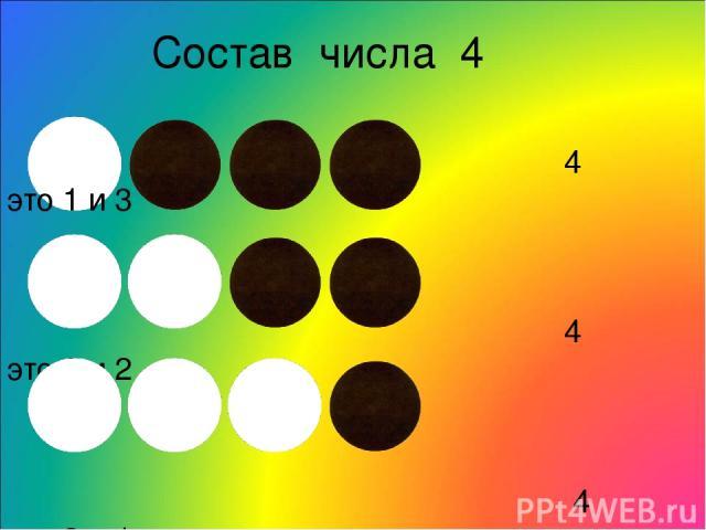 Состав числа 4 4 это 1 и 3 4 это 2 и 2 4 это 3 и 1