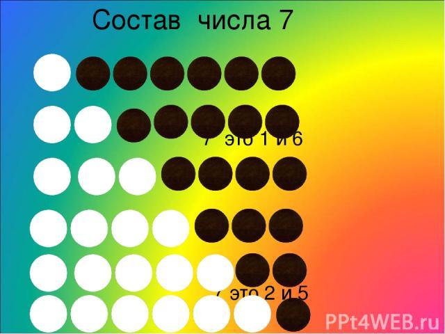 Состав числа 7 7 это 1 и 6 7 это 2 и 5 7 это 3 и 4 7 это 4 и 3 7 это 5 и 2 7 это 6 и 1