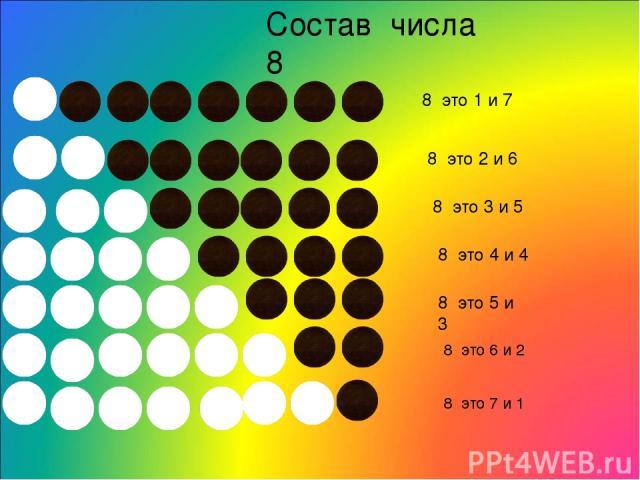 Состав числа 8 8 это 1 и 7 8 это 2 и 6 8 это 3 и 5 8 это 4 и 4 8 это 5 и 3 8 это 6 и 2 8 это 7 и 1