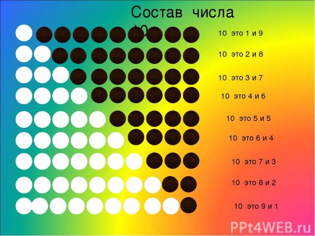 Состав числа 10 10 это 1 и 9 10 это 2 и 8 10 это 3 и 7 10 это 4 и 6 10 это 5 и 5 10 это 6 и 4 10 это 8 и 2 10 это 7 и 3 10 это 9 и 1