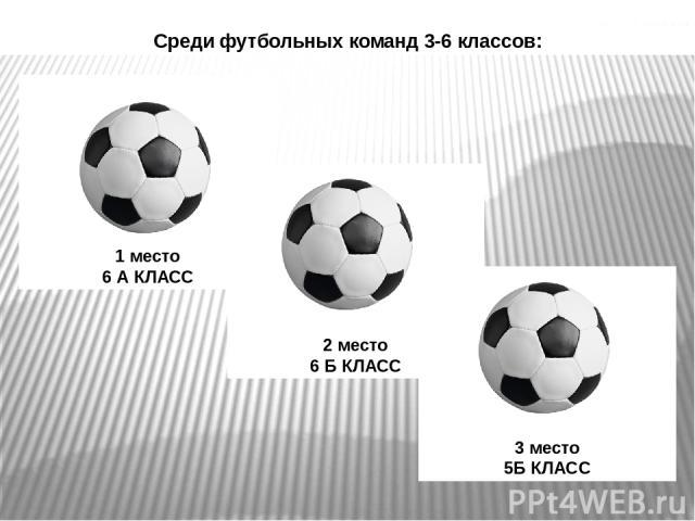 Среди футбольных команд 3-6 классов: 1 место 6 А КЛАСС 2 место 6 Б КЛАСС 3 место 5Б КЛАСС