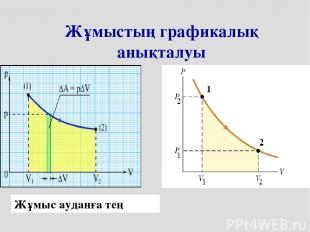 Жұмыстың графикалық анықталуы Жұмыс ауданға тең