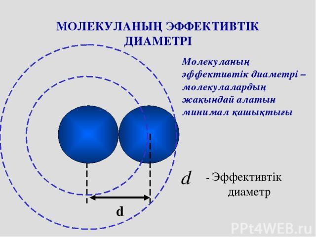 МОЛЕКУЛАНЫҢ ЭФФЕКТИВТІК ДИАМЕТРІ d Молекуланың эффективтік диаметрі – молекулалардың жақындай алатын минимал қашықтығы - Эффективтік диаметр