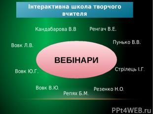 Інтерактивна школа творчого вчителя ВЕБІНАРИ Кандабарова В.В Пунько В.В. Ренгач