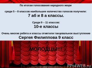 По итогам голосования народного жюри среди 5 – 8 классов наибольшее количество г
