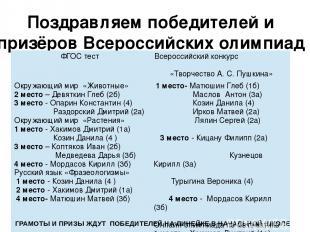 Поздравляем победителей и призёров Всероссийских олимпиад и конкурсов! ГРАМОТЫ И
