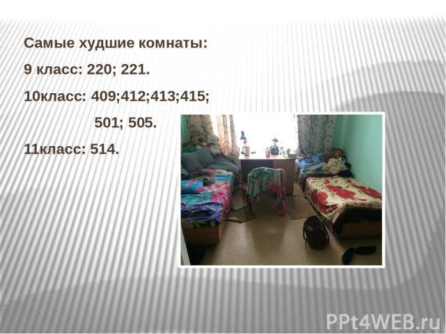 Самые худшие комнаты: 9 класс: 220; 221. 10класс: 409;412;413;415; 501; 505. 11класс: 514.