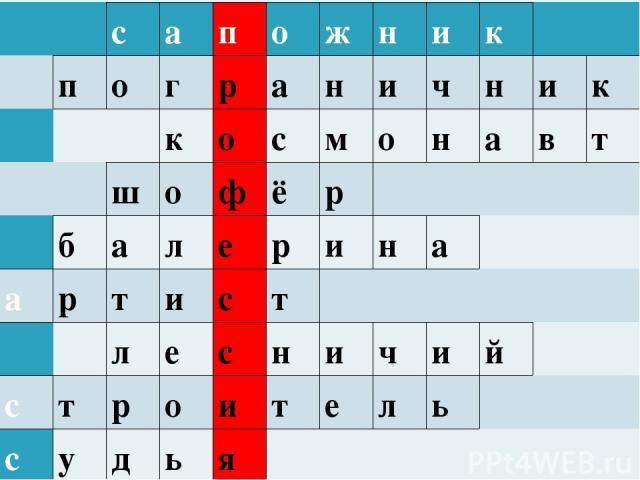 Детская библиотека Комсомольского района - Детская ...