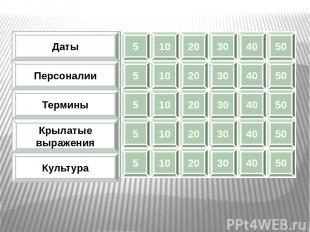 Правление Ярослава Мудрого 1019-1054