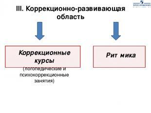 III. Коррекционно-развивающая область Коррекционные курсы (логопедические и псих