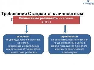 Требования Стандарта к личностным результатам освоения АООП Личностные результат