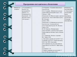 Программно-методическое обеспечение «Физическое развитие» «От рождения до школы»