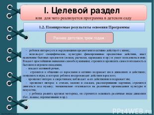 I. Целевой раздел или для чего реализуется программа в детском саду 1.2. Планиру