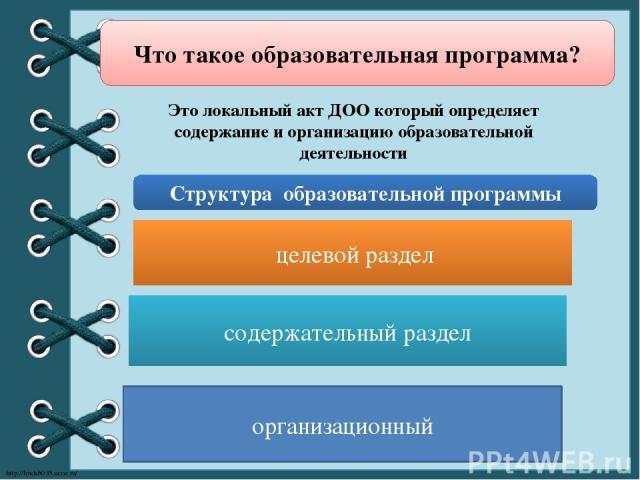 Что такое образовательная программа? Это локальный акт ДОО который определяет содержание и организацию образовательной деятельности Структура образовательной программы целевой раздел содержательный раздел организационный http://linda6035.ucoz.ru/
