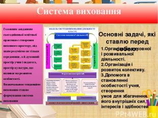 Система виховання Головним завданням сьогоднішньої освітньої практики є створенн