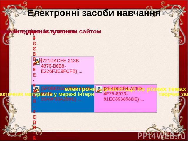 Електронні засоби навчання