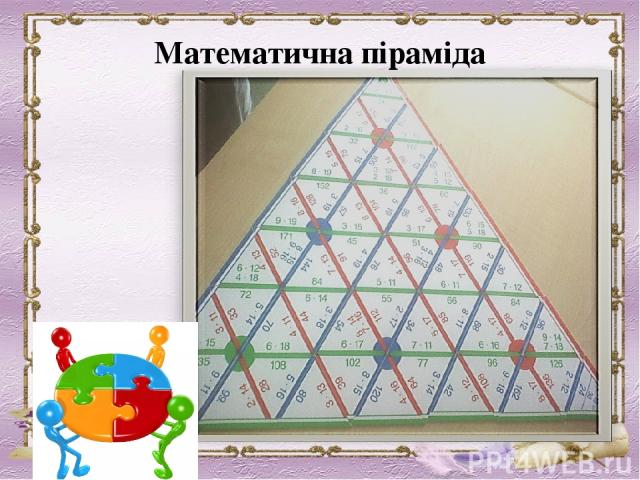Математична піраміда